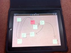 Ipad with iBrainstorm