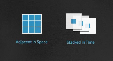 adjacent in space and stacked in time