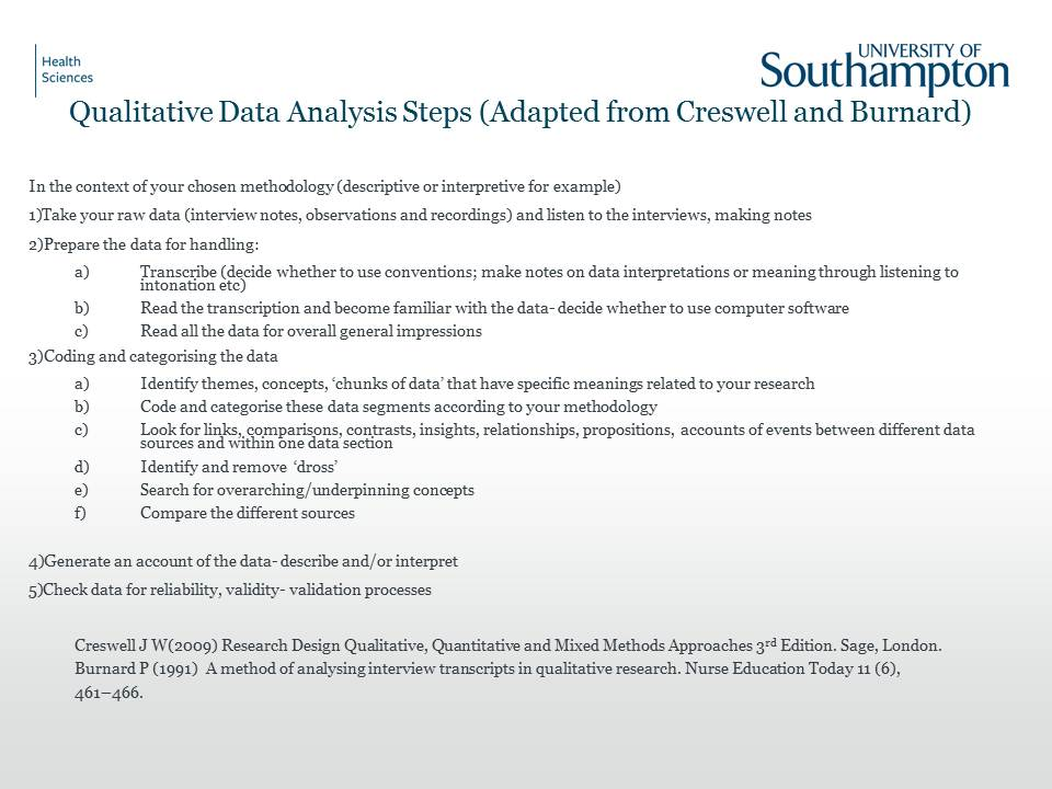Qualitative Data Analysis Steps (Adapted from Creswell and Burnard)