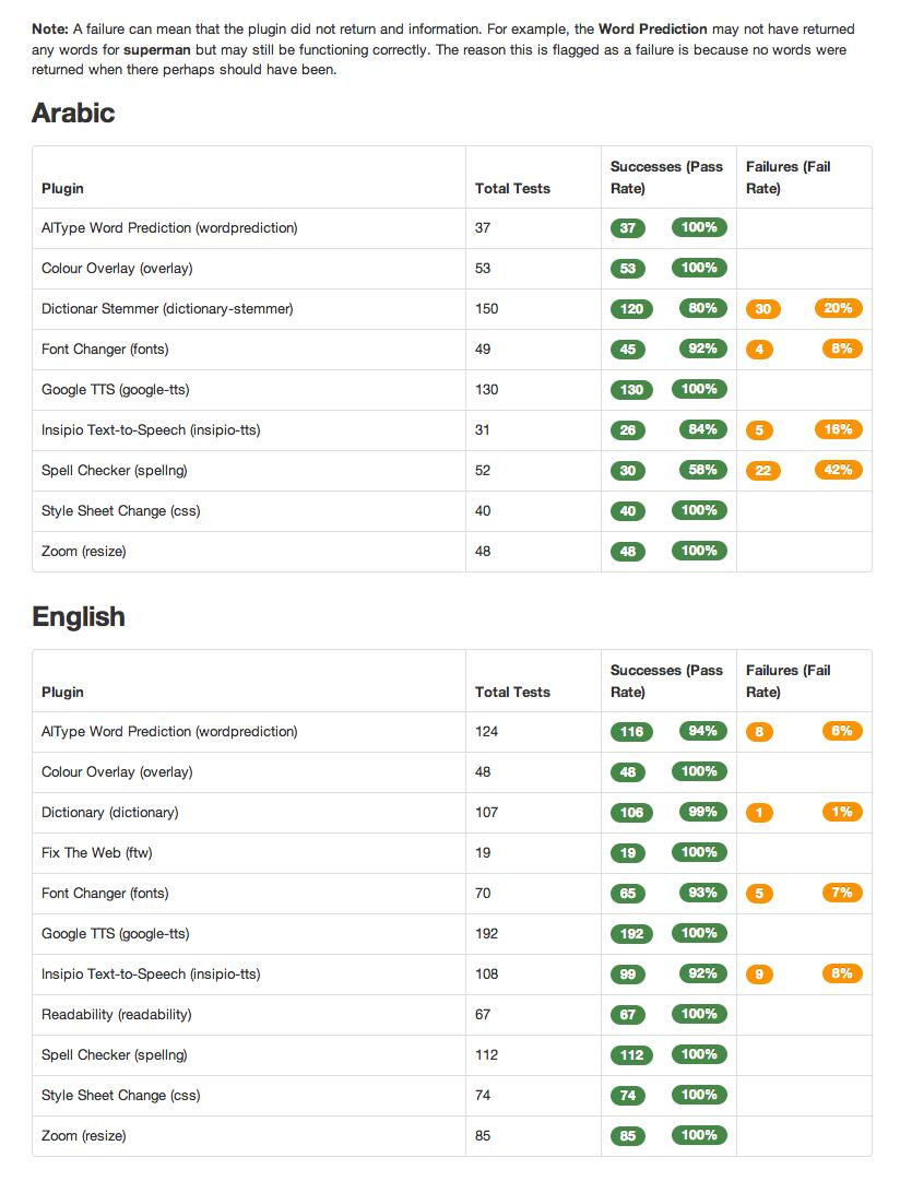 plugin-tests-2013-06-26