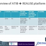 Overview of ATIB - REALISE platform