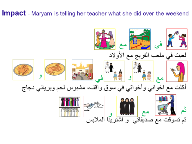Maryam using Tawasol symbols
