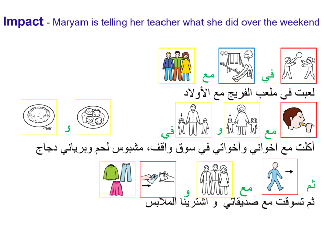 Maryam using ARASAAC symbols