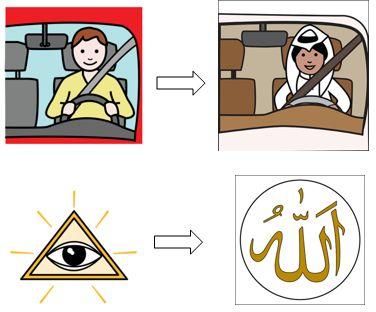 symbol comparison