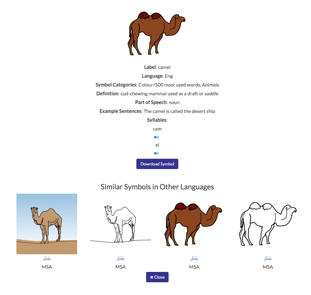 camel with information