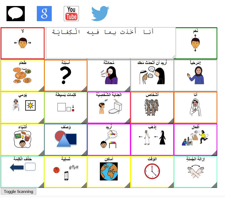 Arabic Communication chart