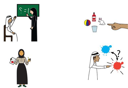 contribute, something, teacher and choose symbols