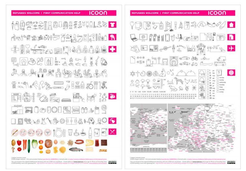 icoon symbols