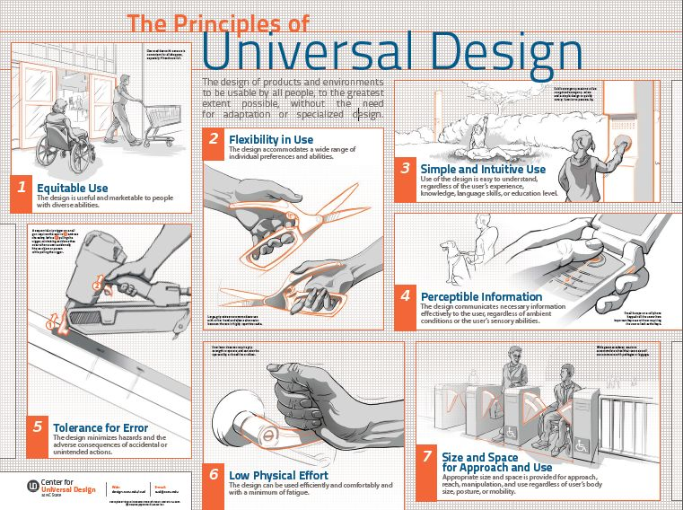 Inclusive universal design accessibility training for Office design principles